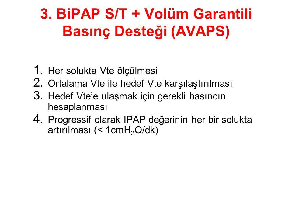 3. BiPAP S/T + Volüm Garantili Basınç Desteği (AVAPS)