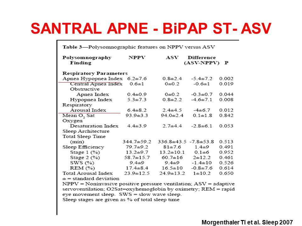 SANTRAL APNE - BiPAP ST- ASV