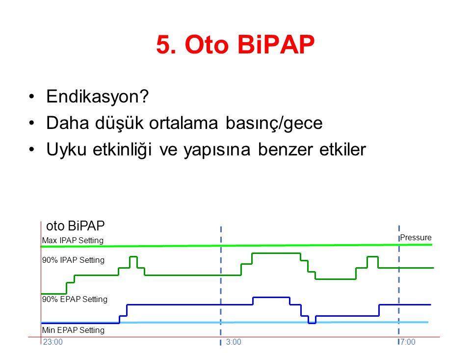 5. Oto BiPAP Endikasyon Daha düşük ortalama basınç/gece