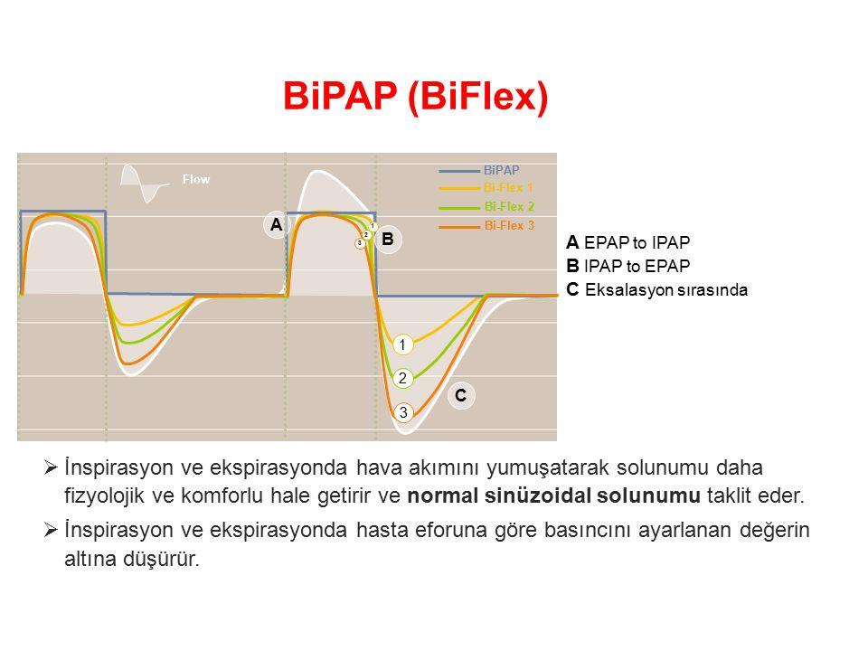 BiPAP (BiFlex) BiPAP. Flow. Bi-Flex 1. Bi-Flex 2. A EPAP to IPAP. B IPAP to EPAP. C Eksalasyon sırasında.