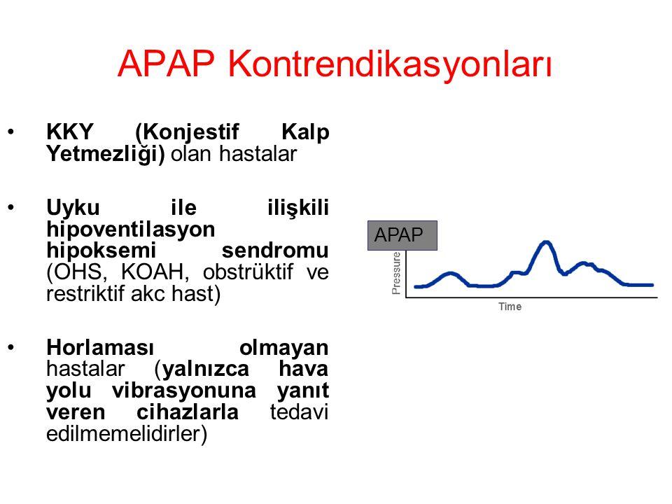 APAP Kontrendikasyonları