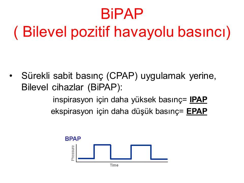 BiPAP ( Bilevel pozitif havayolu basıncı)