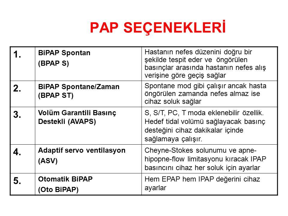 PAP SEÇENEKLERİ 1. 2. 3. 4. 5. BiPAP Spontan (BPAP S)