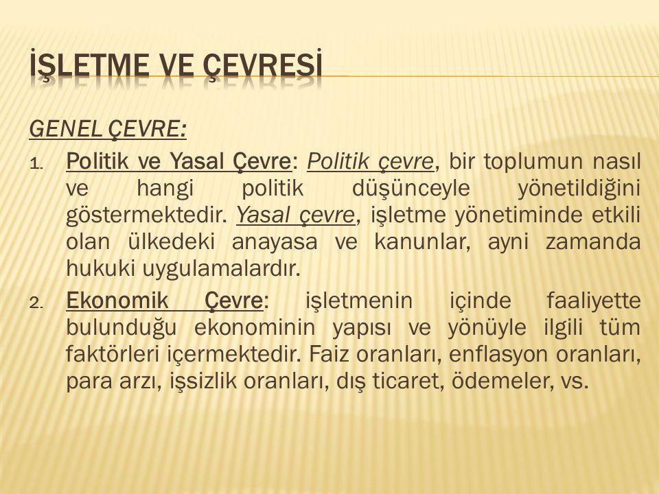 İŞLETME VE ÇEVRESİ GENEL ÇEVRE: