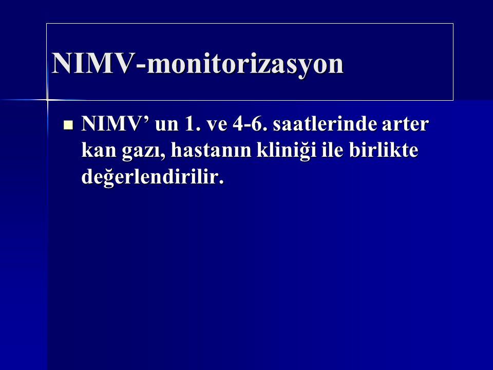 NIMV-monitorizasyon NIMV' un 1. ve 4-6.