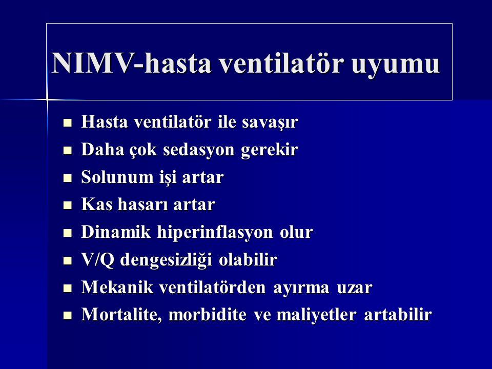 NIMV-hasta ventilatör uyumu
