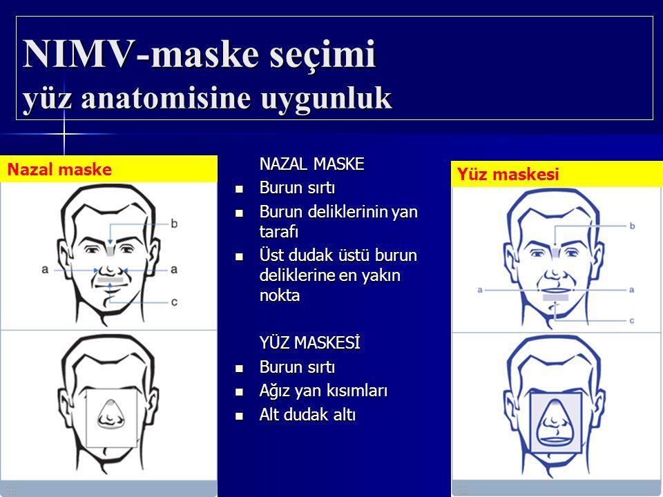 NIMV-maske seçimi yüz anatomisine uygunluk NAZAL MASKE Nazal maske