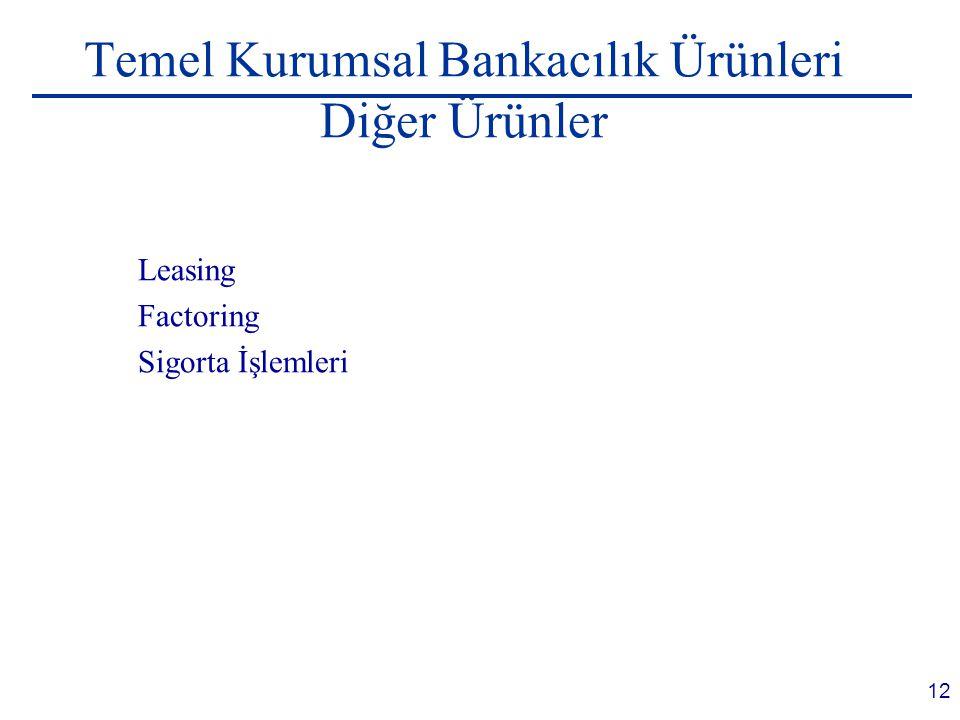 Temel Kurumsal Bankacılık Ürünleri Diğer Ürünler