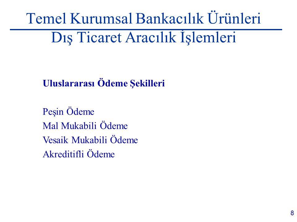 Temel Kurumsal Bankacılık Ürünleri Dış Ticaret Aracılık İşlemleri