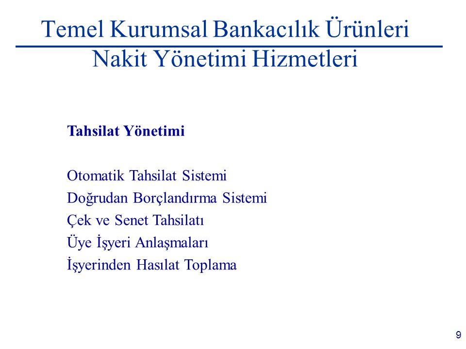 Temel Kurumsal Bankacılık Ürünleri Nakit Yönetimi Hizmetleri