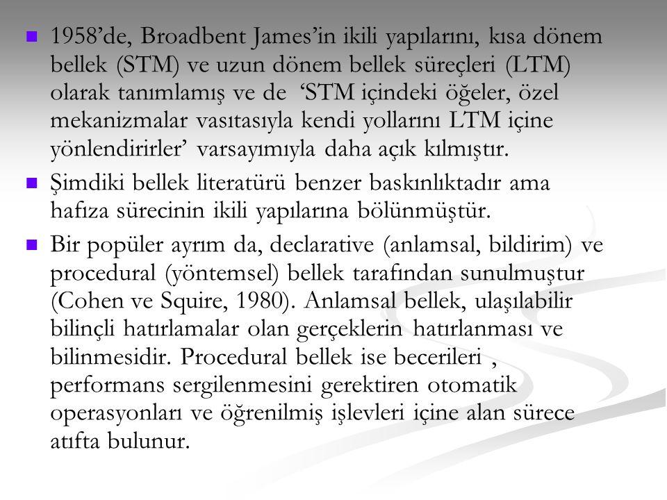 1958'de, Broadbent James'in ikili yapılarını, kısa dönem bellek (STM) ve uzun dönem bellek süreçleri (LTM) olarak tanımlamış ve de 'STM içindeki öğeler, özel mekanizmalar vasıtasıyla kendi yollarını LTM içine yönlendirirler' varsayımıyla daha açık kılmıştır.