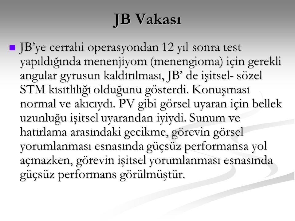 JB Vakası