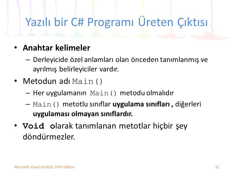 Yazılı bir C# Programı Üreten Çıktısı