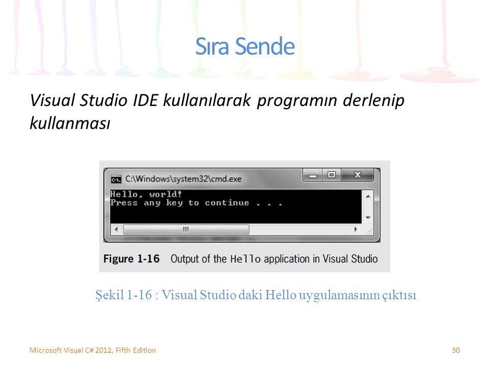 Sıra Sende Visual Studio IDE kullanılarak programın derlenip kullanması. Şekil 1-16 : Visual Studio daki Hello uygulamasının çıktısı.