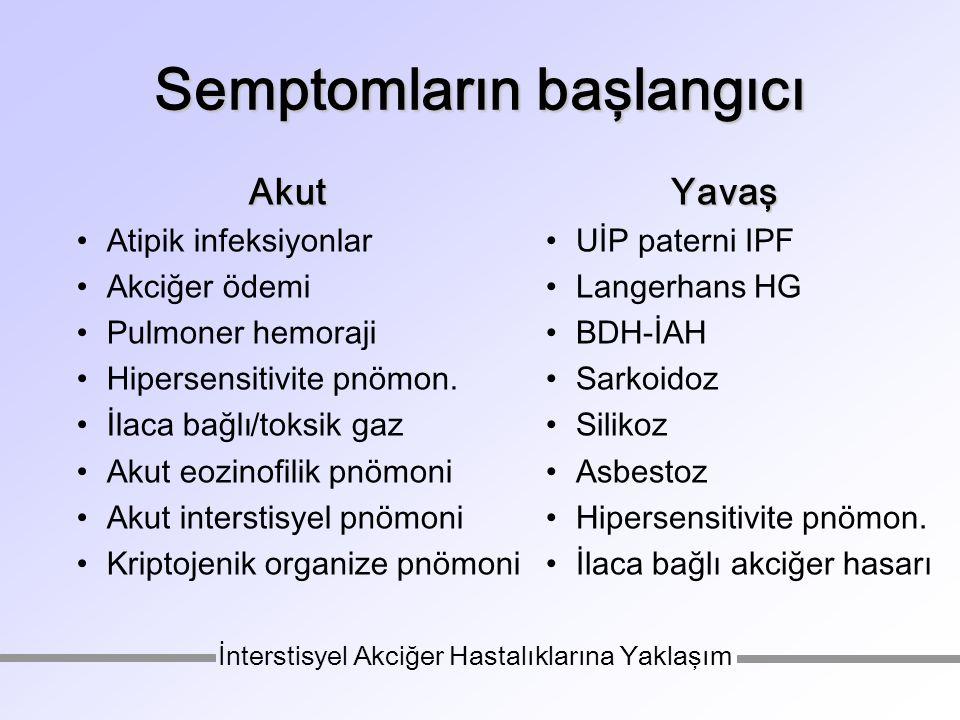 Semptomların başlangıcı