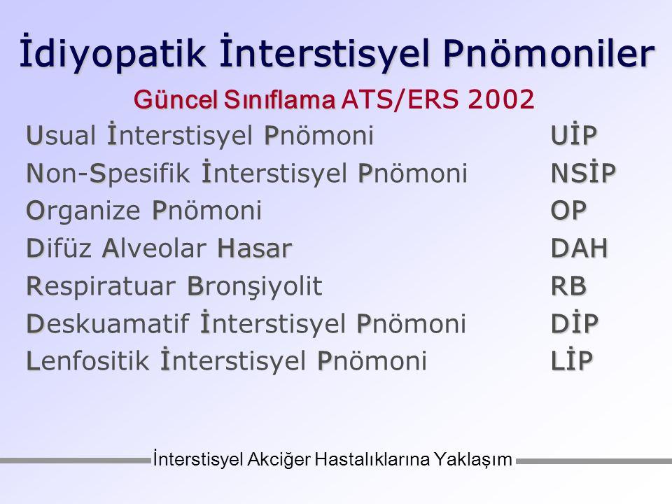 Güncel Sınıflama ATS/ERS 2002
