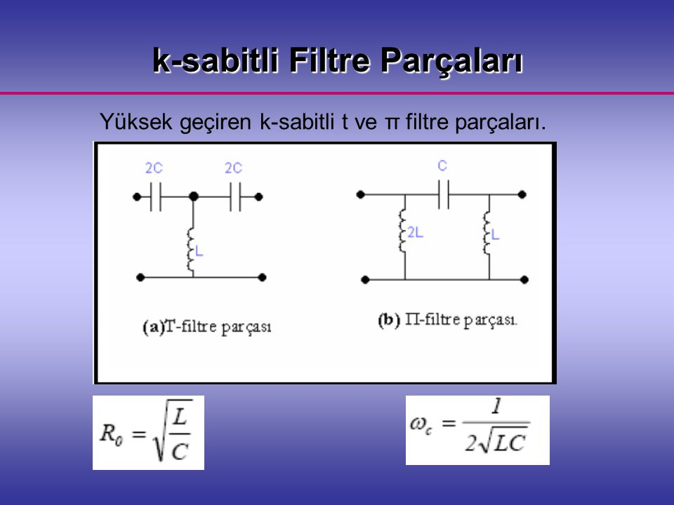k-sabitli Filtre Parçaları k-sabitli Filtre Parçaları