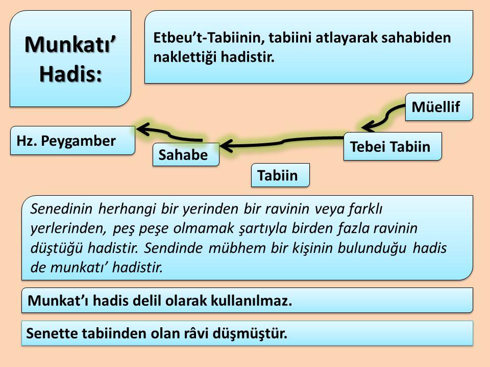Munkatı' Hadis: Etbeu't-Tabiinin, tabiini atlayarak sahabiden naklettiği hadistir. Müellif. Hz. Peygamber.