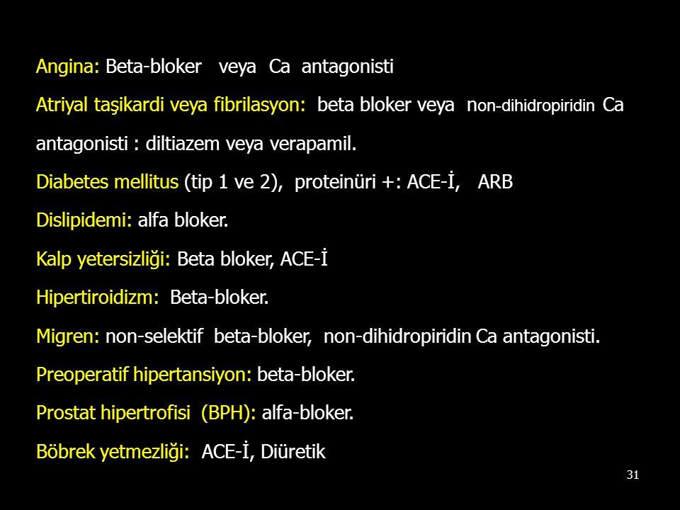 Angina: Beta-bloker veya Ca antagonisti