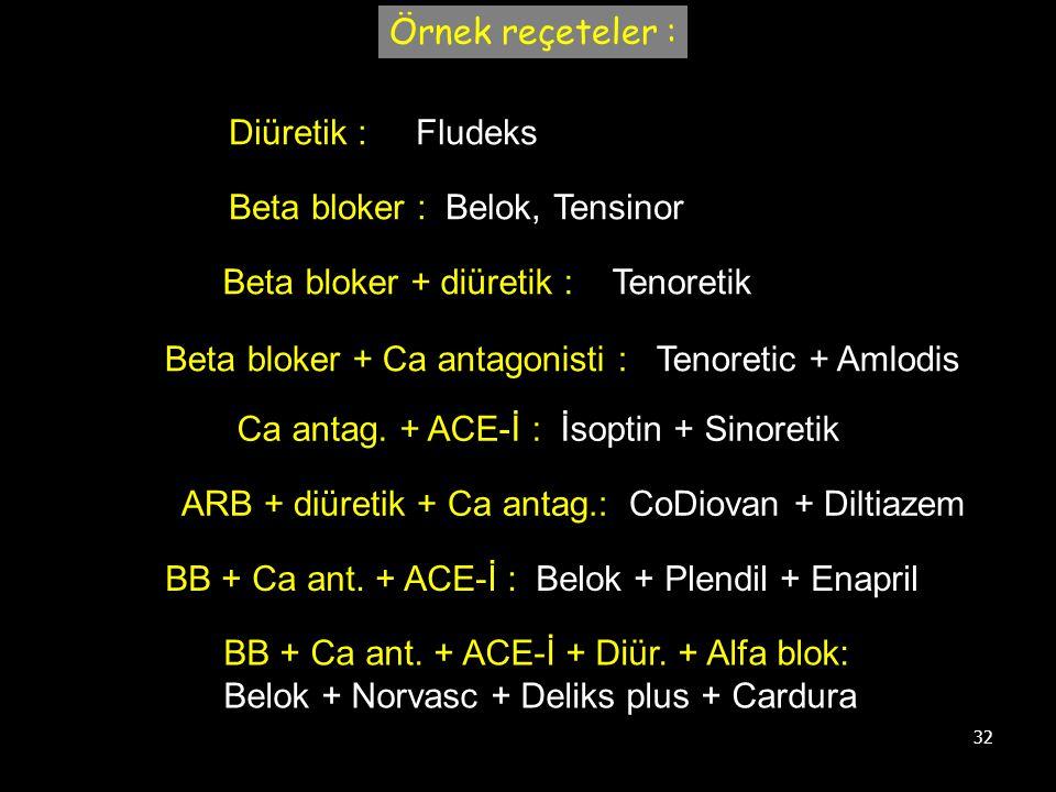 Örnek reçeteler : Diüretik : Fludeks. Beta bloker : Belok, Tensinor. Beta bloker + diüretik : Tenoretik.