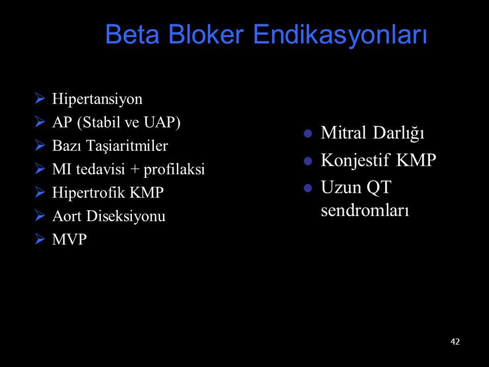 Beta Bloker Endikasyonları