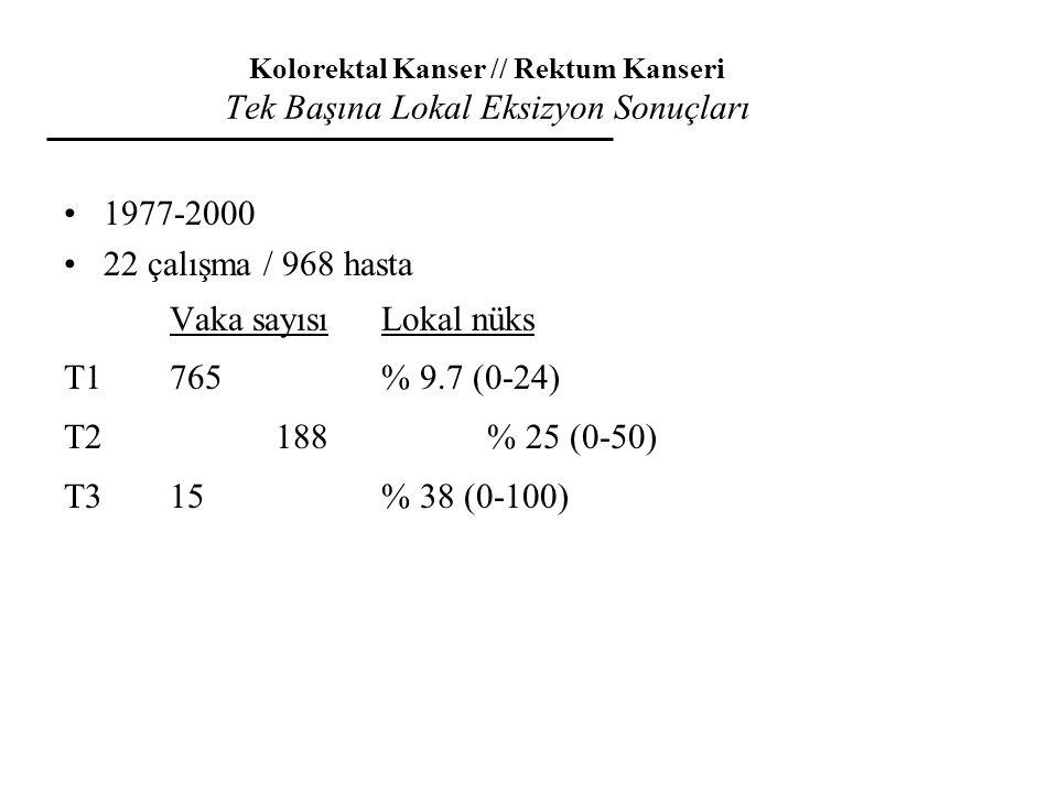 1977-2000 22 çalışma / 968 hasta Vaka sayısı Lokal nüks
