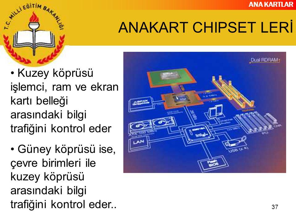 ANAKART CHIPSET LERİ Kuzey köprüsü işlemci, ram ve ekran kartı belleği arasındaki bilgi trafiğini kontrol eder.