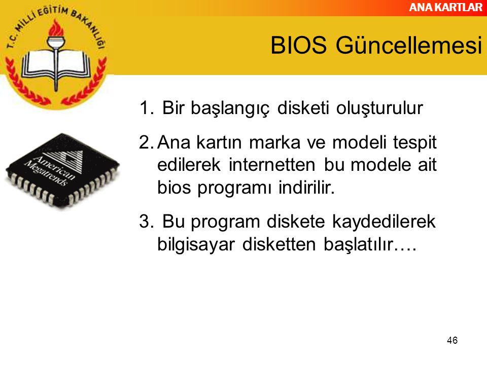 BIOS Güncellemesi Bir başlangıç disketi oluşturulur