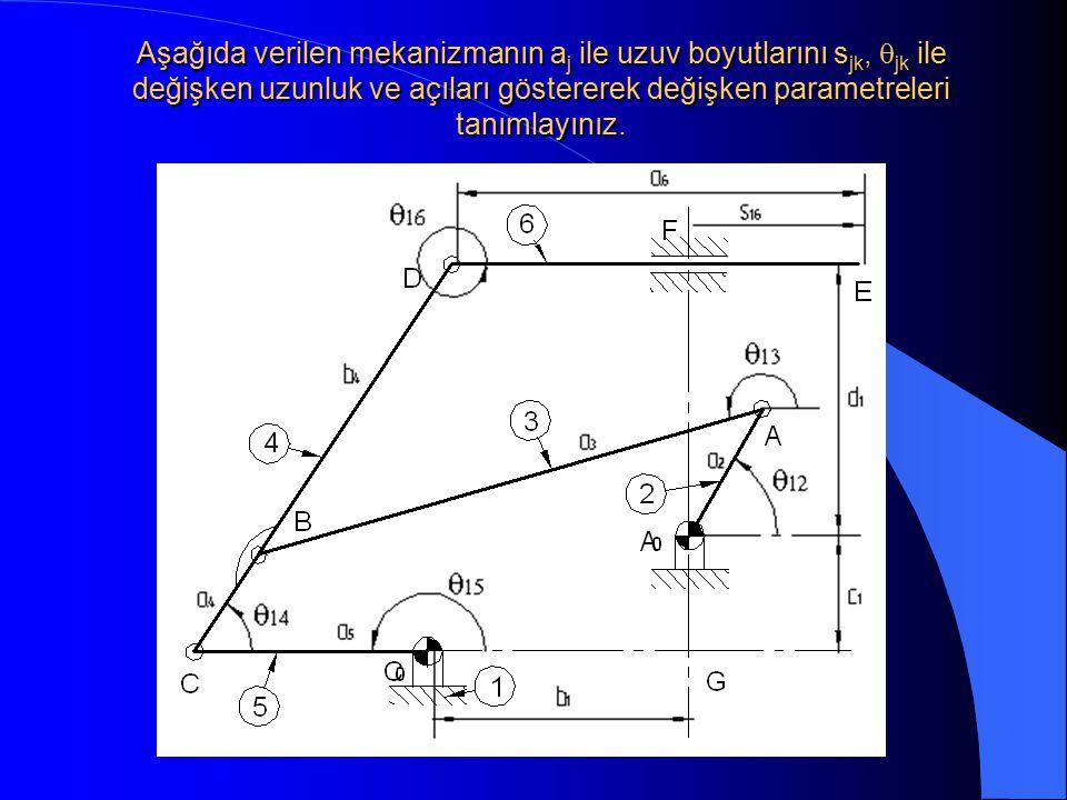 Aşağıda verilen mekanizmanın aj ile uzuv boyutlarını sjk, qjk ile değişken uzunluk ve açıları göstererek değişken parametreleri tanımlayınız.