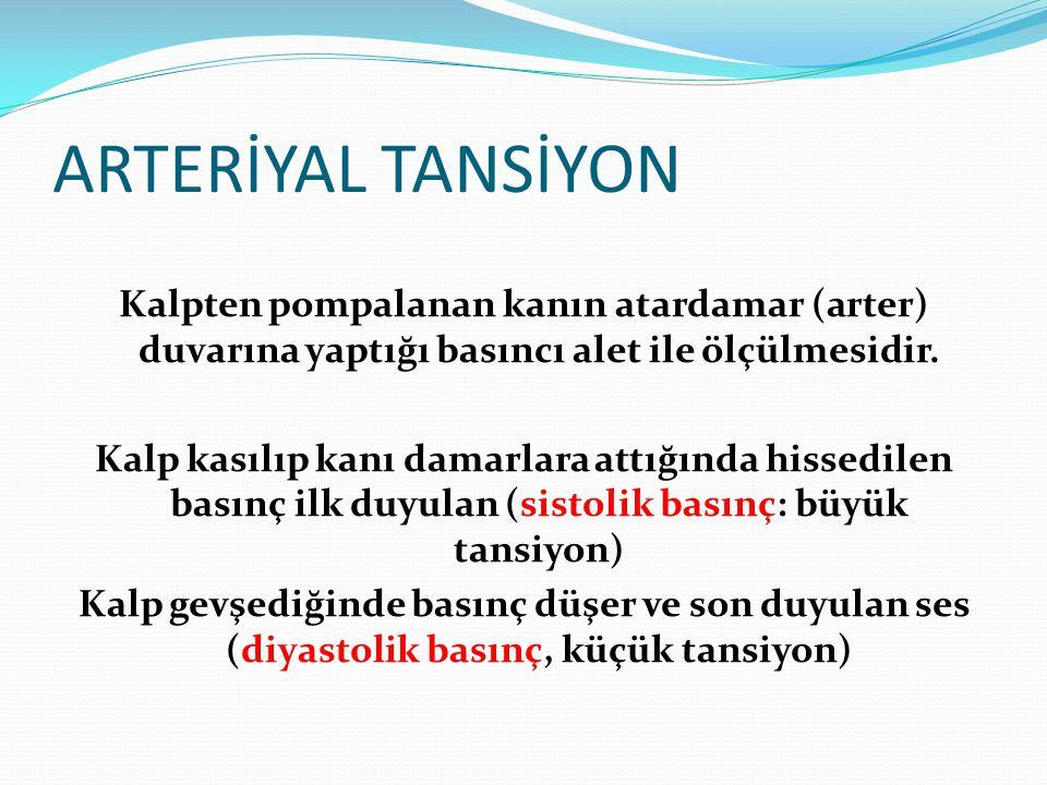 ARTERİYAL TANSİYON
