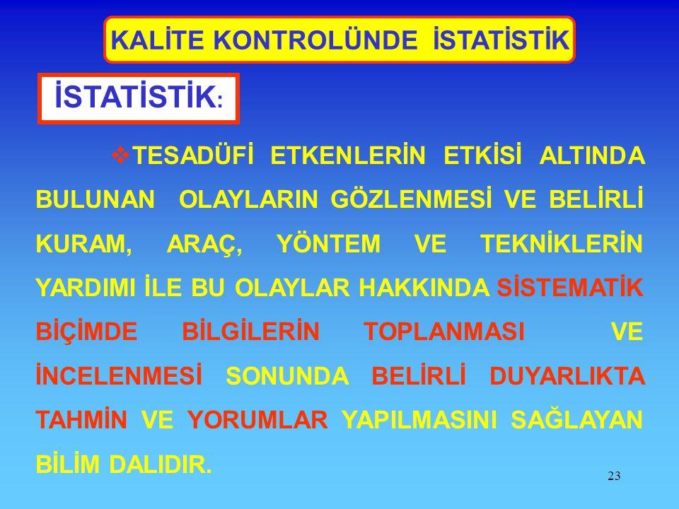 KALİTE KONTROLÜNDE İSTATİSTİK