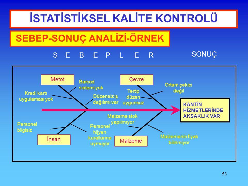 İSTATİSTİKSEL KALİTE KONTROLÜ SEBEP-SONUÇ ANALİZİ-ÖRNEK