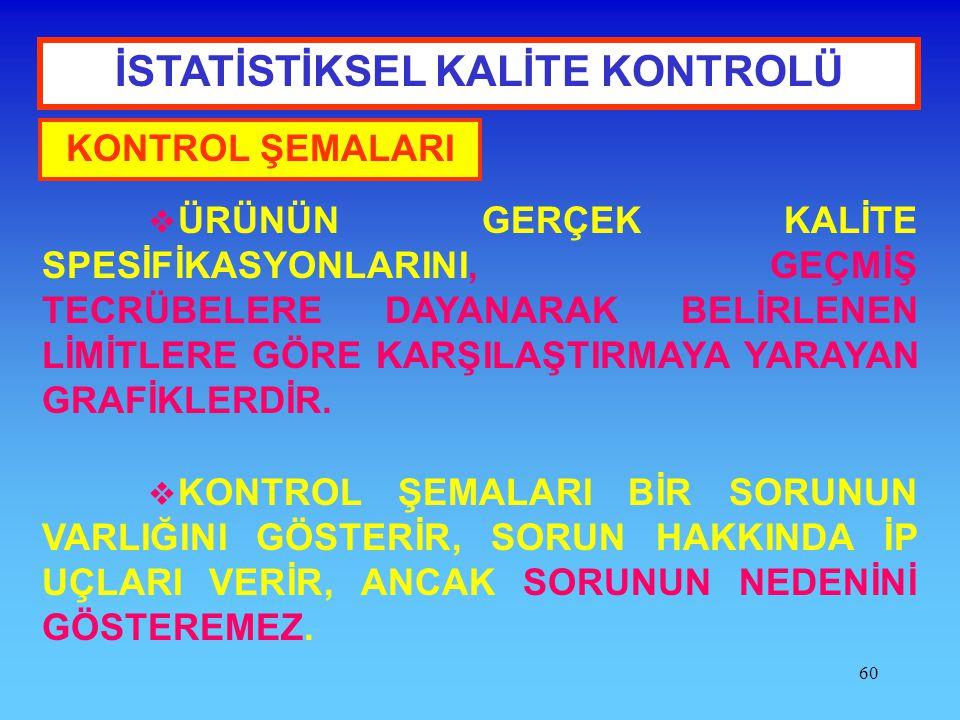 İSTATİSTİKSEL KALİTE KONTROLÜ
