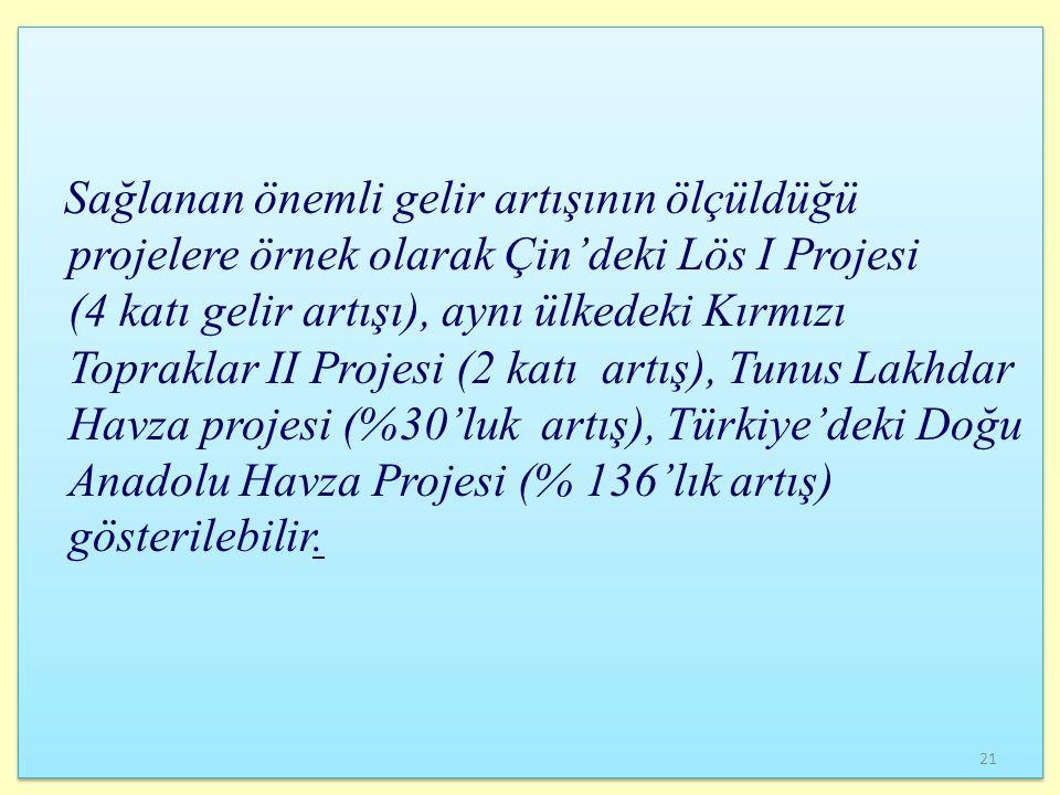 Sağlanan önemli gelir artışının ölçüldüğü projelere örnek olarak Çin'deki Lös I Projesi (4 katı gelir artışı), aynı ülkedeki Kırmızı Topraklar II Projesi (2 katı artış), Tunus Lakhdar Havza projesi (%30'luk artış), Türkiye'deki Doğu Anadolu Havza Projesi (% 136'lık artış) gösterilebilir.