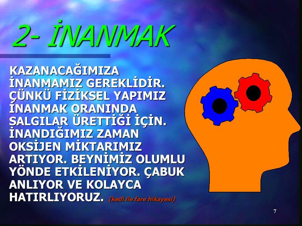 2- İNANMAK