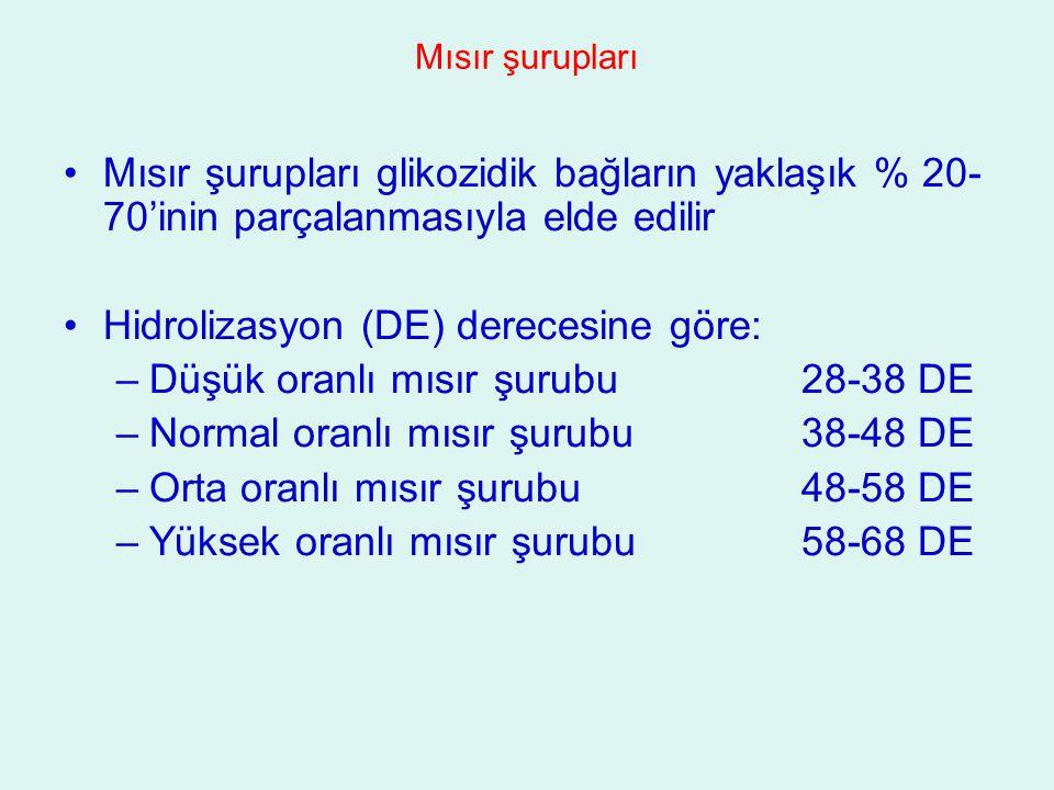 Hidrolizasyon (DE) derecesine göre: Düşük oranlı mısır şurubu 28-38 DE
