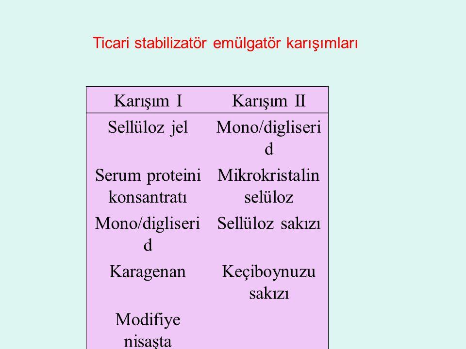 Serum proteini konsantratı Mikrokristalin selüloz Sellüloz sakızı