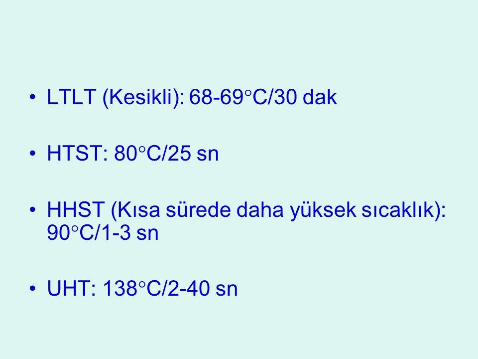 LTLT (Kesikli): 68-69C/30 dak