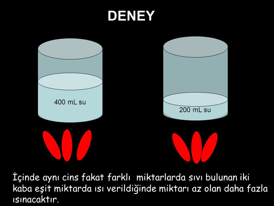 DENEY 400 mL su. 200 mL su.