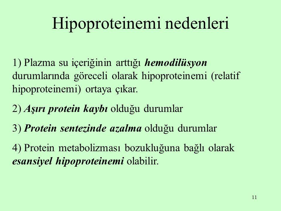 Hipoproteinemi nedenleri