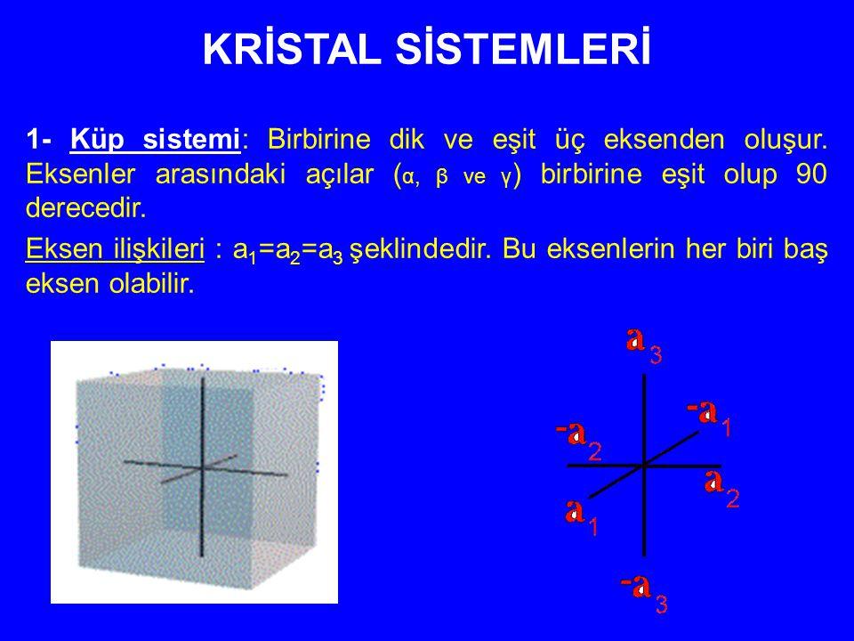 KRİSTAL SİSTEMLERİ 1- Küp sistemi: Birbirine dik ve eşit üç eksenden oluşur. Eksenler arasındaki açılar (α, β ve γ) birbirine eşit olup 90 derecedir.