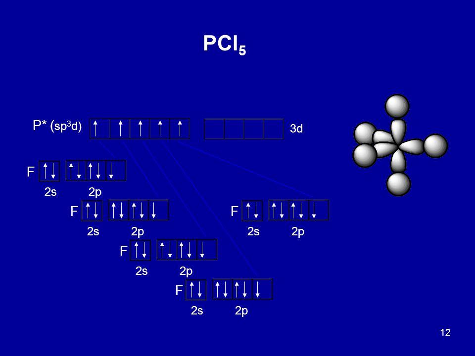 PCl5 P* (sp3d) 3d F 2s 2p F F 2s 2p 2s 2p F 2s 2p F 2s 2p