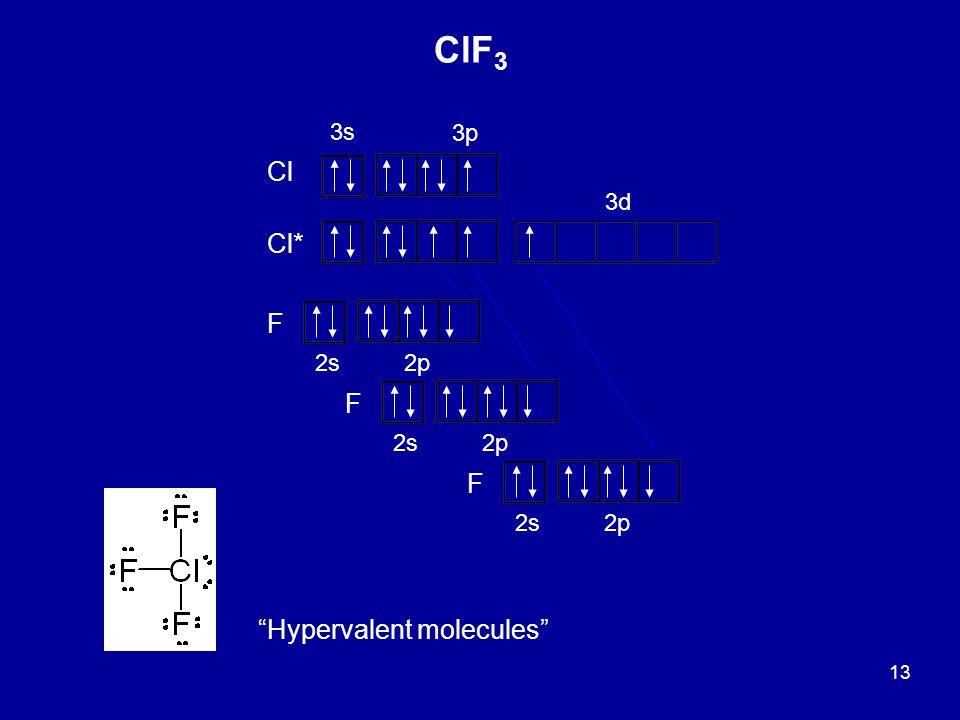 ClF3 3s 3p Cl 3d Cl* F 2s 2p F 2s 2p F 2s 2p Hypervalent molecules