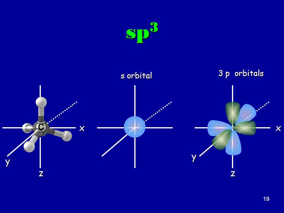 sp3 3 p orbitals s orbital x x y y z z