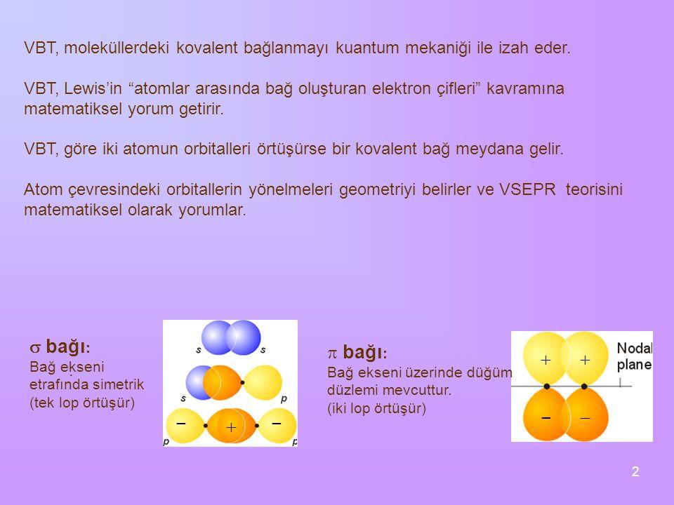 VBT, moleküllerdeki kovalent bağlanmayı kuantum mekaniği ile izah eder.