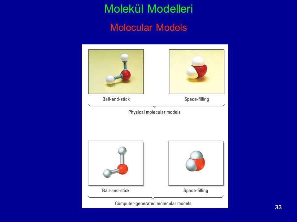 Molekül Modelleri Molecular Models