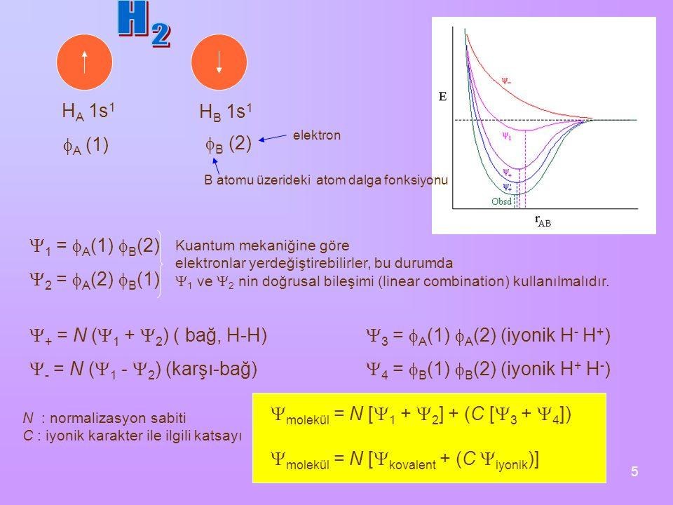H 2 HA 1s1 HB 1s1 A (1) B (2) 1 = A(1) B(2) 2 = A(2) B(1)