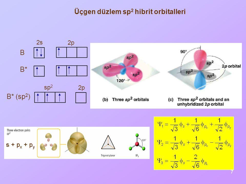 Üçgen düzlem sp2 hibrit orbitalleri