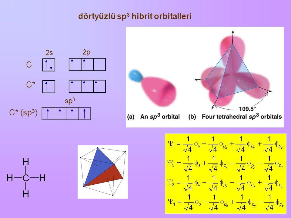 dörtyüzlü sp3 hibrit orbitalleri