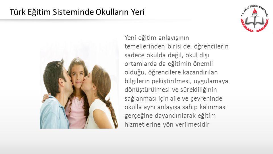 Türk Eğitim Sisteminde Okulların Yeri